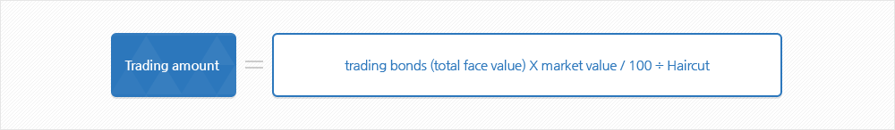 trading amount = trading bonds (total par value) * market value/100 / haircut