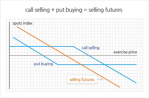 Binary options trading criticism